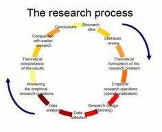 Why Write a Literature Review in Research - Reading Craze